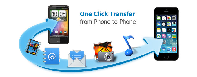 Wondershare MobileTrans free